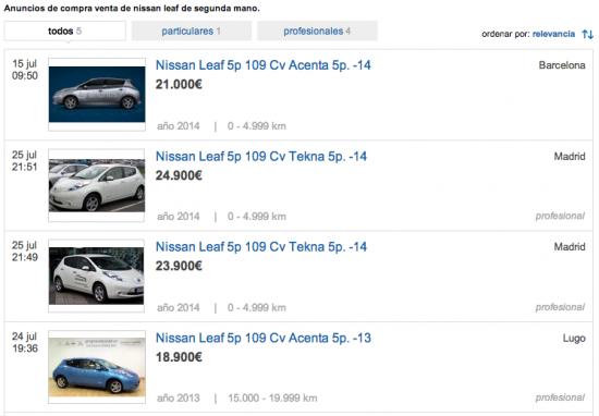 venta-segunda-mano-coches-electricos